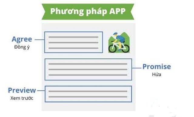 Cấu trúc viết content APP