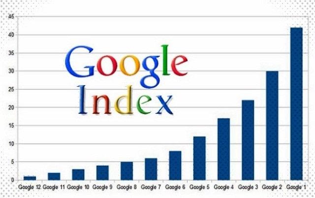 Ý nghĩa việc kiểm tra google index