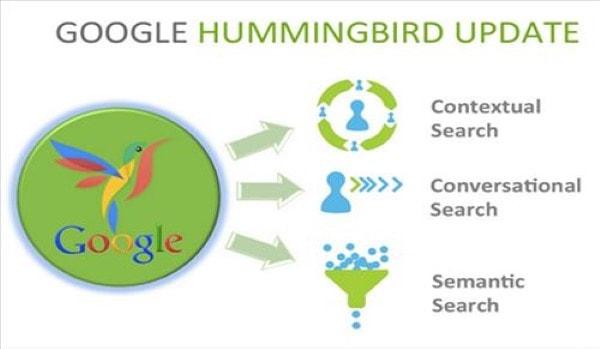 Google Humming thuật toán