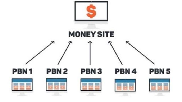 Tiện ích của PBN là gì