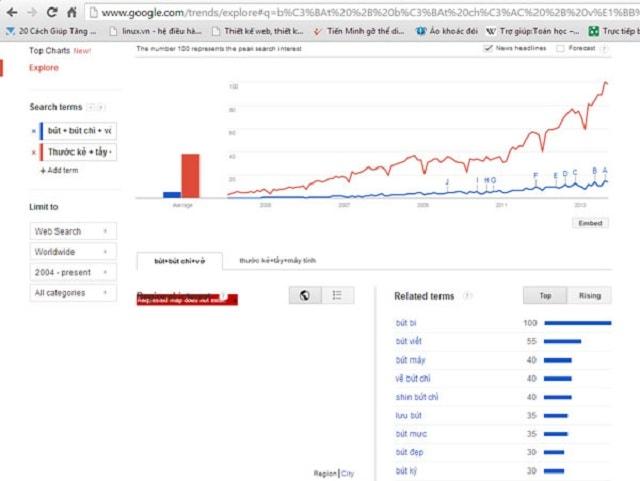 sử dụng công cụ Google trend