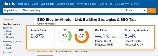 UR-URL Rating