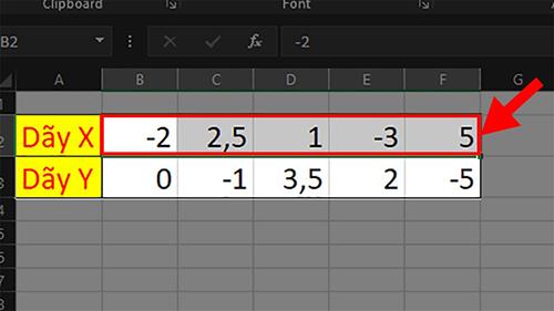 cách vẽ đồ thị hàm số trong excel
