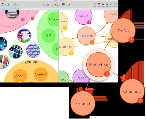 phần mềm vẽ sơ đồ tư duy imindmap
