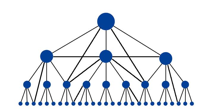 Cải thiện tốt cấu trúc liên kết nội bộ trangweb