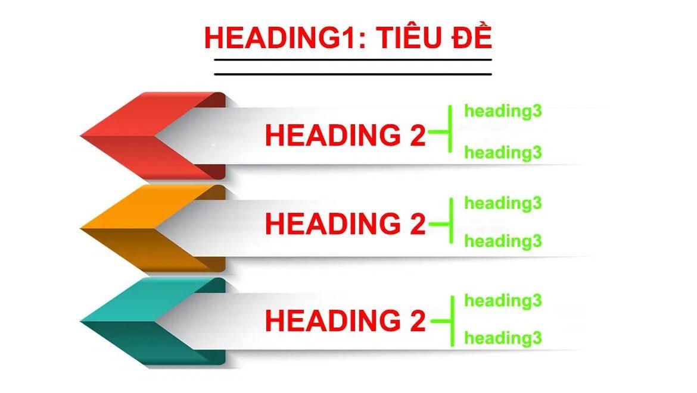 6 điều không nên làm khi tạo thẻ subheading, heading trong câu hỏi subheading là gì