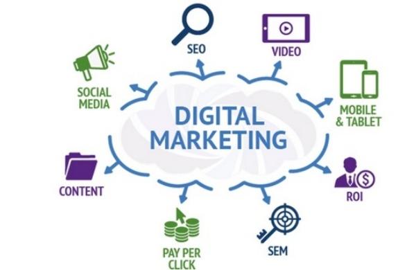 có vô sô lựa chọn digital marketing là gì