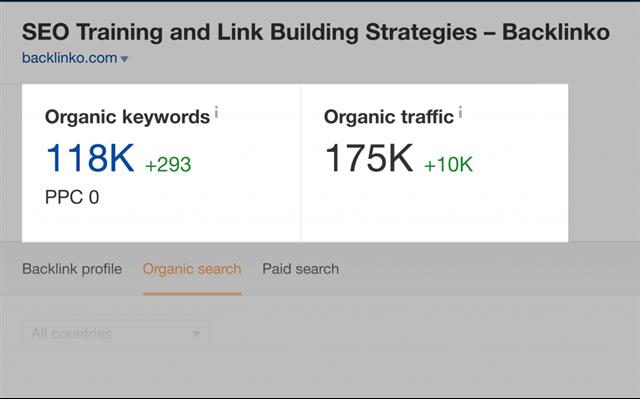 Dựa vào Ahrefs để tìm kiếm Authority Site có nhiều Organic Traffic và Organic Keywords