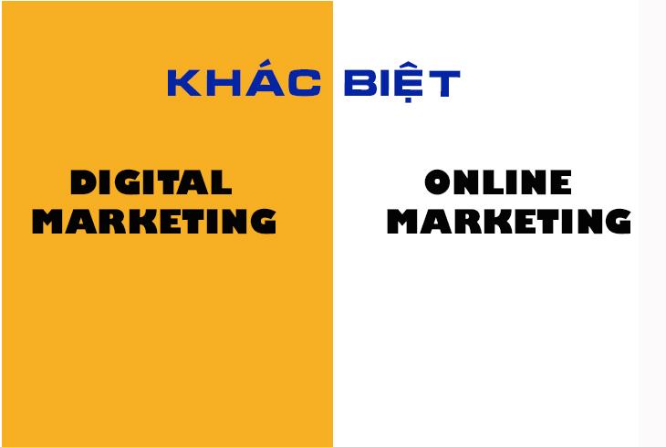 Sử dụng Digital Marketing hay Online Marketing hiệu quả hơn trong câu hỏi digital marketing là gì