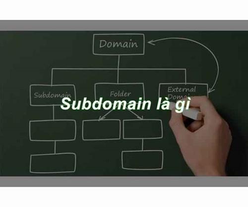 khái niệm subdomain là gì