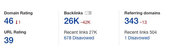 Tìm kiếm các referring domains uy tín và phổ biến nhất