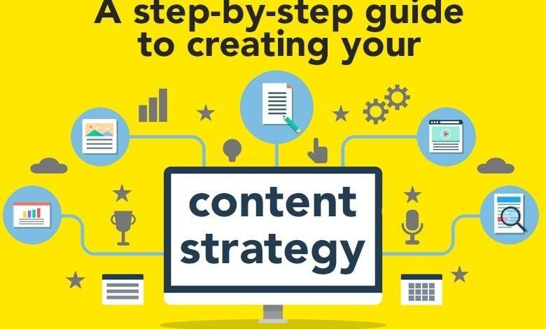 Xác định content strategy phù hợp nhất